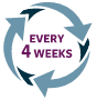 4-week treatment cycles icon
